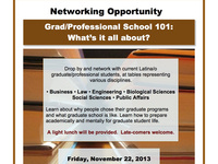 Grad/Professional School 101: What's it all about?