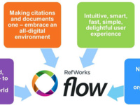 Getting Started with ProQuest Flow (RefWorks)