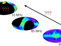 The Past, Present, and Future of 21cm Cosmology