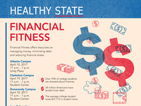 Healthy State's Financial Fitness