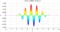 Nonlinear Problems for Thin Elastic Structures and the Ubiquitous Isola Bifurcation