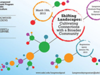 2013 Symposium:  Shifting Landscapes: Cultivating Connections with a Broader Community