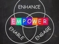 Leadership Challenge Workshop: Enable Others to Act