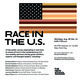 Race in the United States: Who Are You? The Elusive Categories of Race