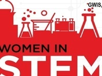 Graduate Women and Faculty in STEM: Panel and Networking Dinner