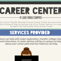 Career Advising @ Lake Nona Campus
