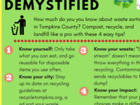 Recyclemania Myths Debunked!
