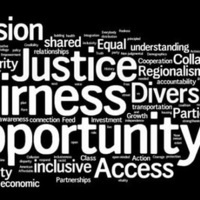 Disrupting injustice: An action plan to mobilize social change within psychology Series, Week 5