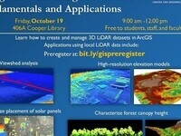 Using and Visualizing LiDAR in GIS: Fundamentals and Applications